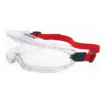 Face and Eye protection